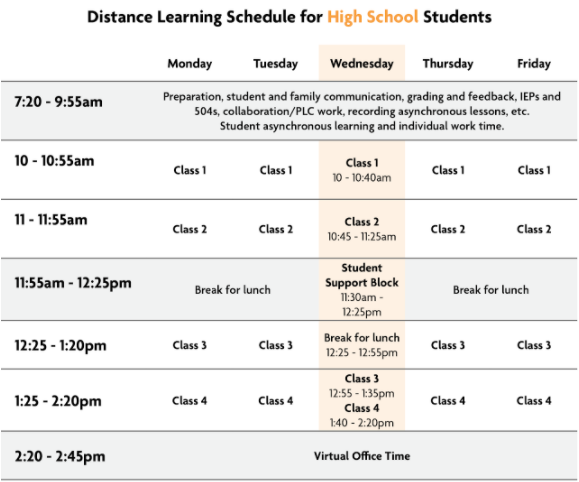 Distance Learning Schedule